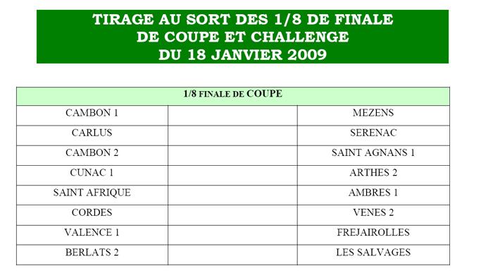Coupe : 1/8 de Finale : Le tirage au sort Coupe2